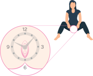 Clock face and woman